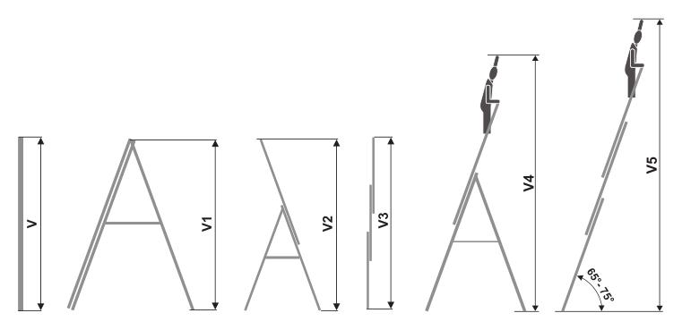 schéma trojdielneho rebríka