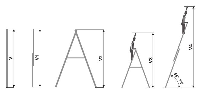 Schéma dvojdílného žebříku